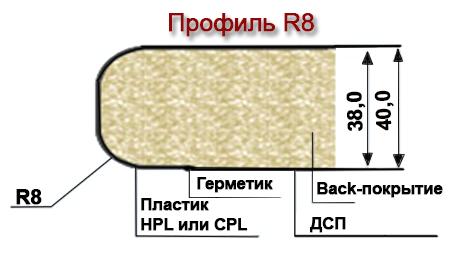 сервер дсп - фото 6